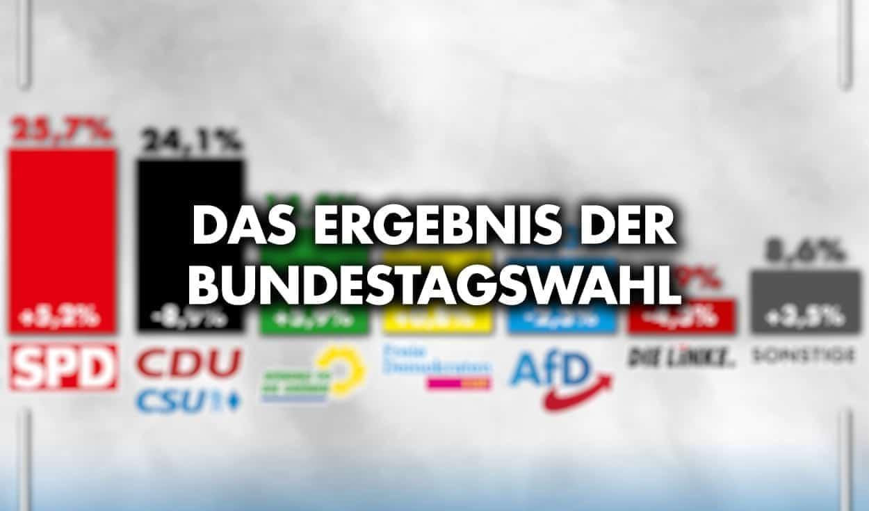 Das Ergebnis der Bundestagswahl – AfD wieder zweistellig